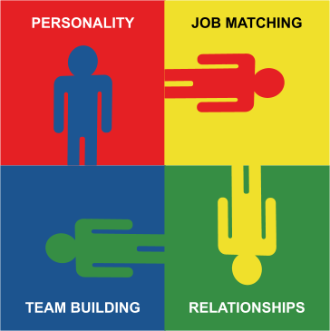 Blocks: Personality, Job Matching, Relationships, Team Building